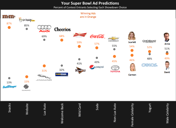 NFL Super Bowl 2014 Predictions