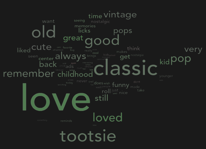 words to describe childhood