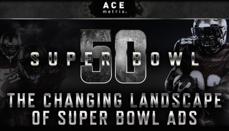 The Changing Landscape of Super Bowl Ads [Infograph]