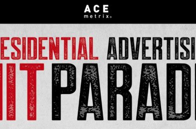 [infographic] Presidential Advertising Hit Parade June 2016