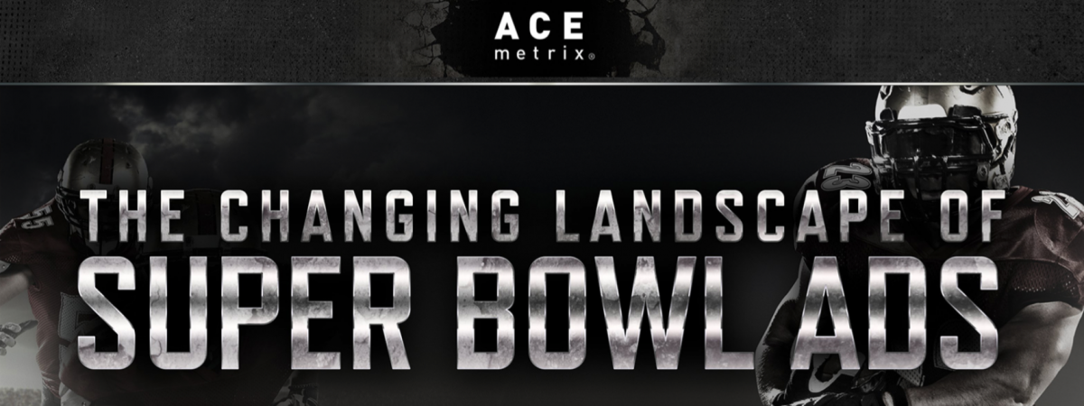 The Changing Landscape of Super Bowl Ads [Infographic]