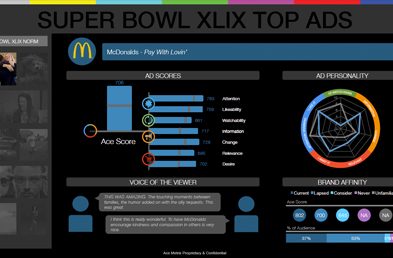 Post-Super Bowl Webinar: 2015 Big Game Advertising Presentation