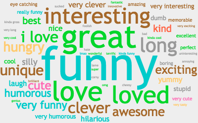 Johnsonville_High-Speed-Chase_emo-word-cloud