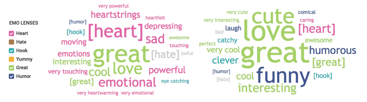 Ace Metrix_Subaru_emotional word clouds